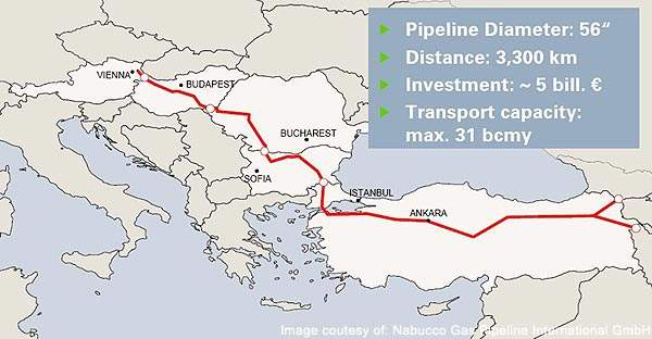 Nabucco Gas Pipeline, Europe - Hydrocarbons Technology
