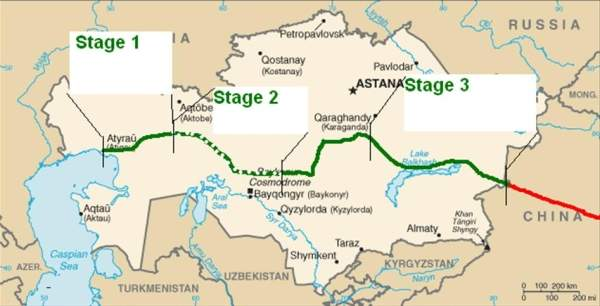 construction of the kazakhstan china pipeline was divided into three segments and carried out in two phases