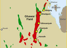 Image result for ghawar oil field production