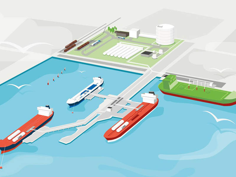 The new LNG facility will have a capacity of approximately 33,000m³. Credit: Port of Gothenburg.