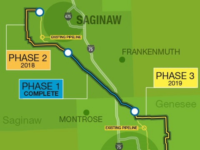Saginaw Trail Pipeline Project