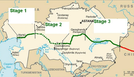 Kazakhstan-China pipeline, built in three stages