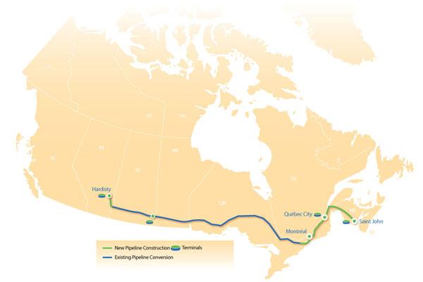 Energy East pipeline, Canada